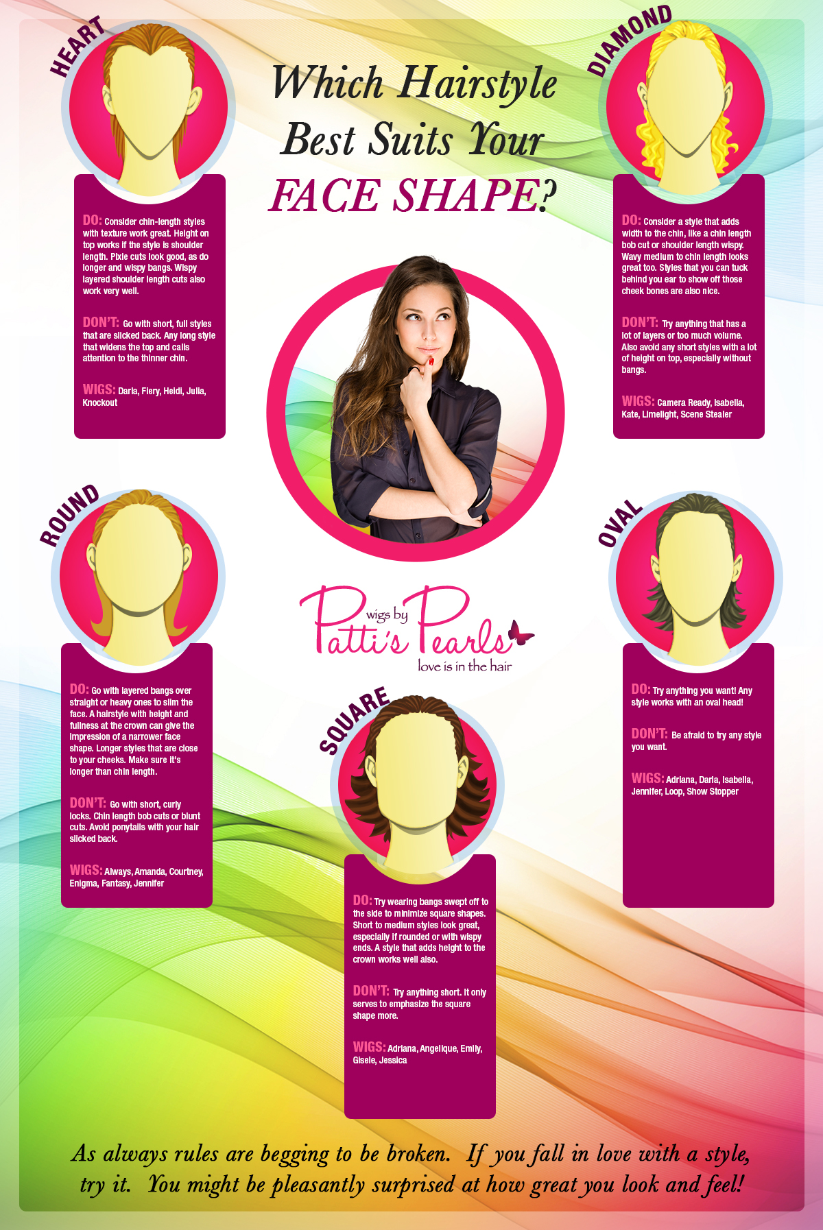 Wig Guides Information And More Patti S Blog Which